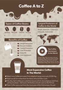 educational: infographic about 4 different varieties of coffee bean